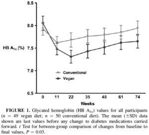 Diabetes Cure, Type 1 & Type 2 Diabetes Cure SCAM, Diabetes Cure SCAM.
